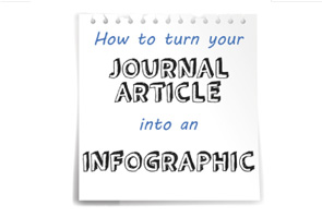 How to turn your journal article into an infographic