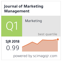 Graphic illustrating JMM SCImago SJR 2018 and Q1 quartile in marketing category